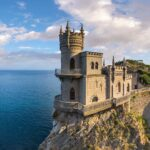 Почему Крым называется Крымом?